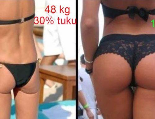 Prečo je BMI nezmyselné číslo? O tom, že aj navonok chudý človek môže byť v skutočnosti obézny.